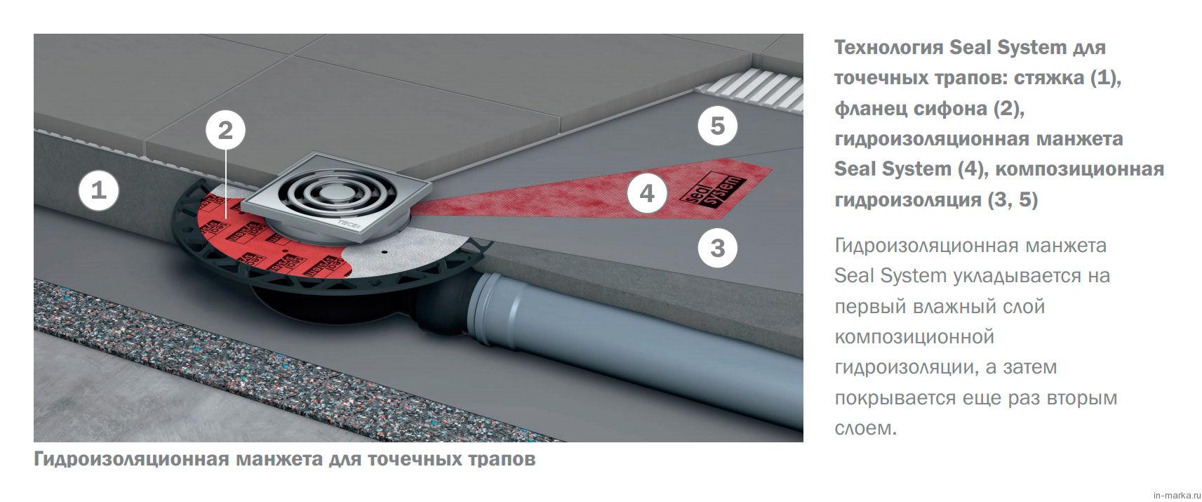 Душевой трап Tece TECEdrainpoint S 110 готовое решение